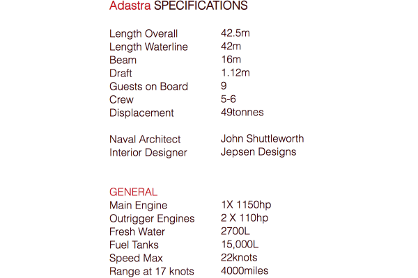 Adastra - specifications from web site